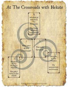 Witch Spell Book, Witchcraft Spell Books, Hecate Goddess, Moon Goddess, Tarot Significado, Tarot Card Spreads, Tarot Cards, Grimoire Book, Tarot Card Meanings