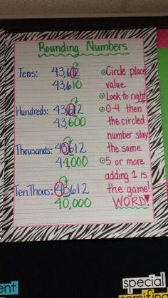 Rounding anchor chart. (Corrected version!) Rounding Anchor Chart, Math Anchor Charts, Rounding Games, Fun Math, Math Activities, Maths, Math Round, Math Charts, Math Classroom