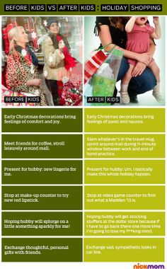 Before Kids vs. After Kids: Holiday Shopping | More LOLs & Funny Stuff for Moms | NickMom
