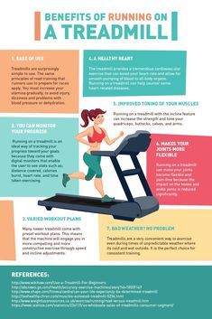 What's the difference between outside vs. on a treadmill? We break down the 7 amazing benefits of running on a treadmill & how they help you Treadmill Walking Workout, Treadmill Workouts, Walking Exercise, Running Workouts, Cardio, Walking Workouts, Butt Workouts, Running Plan, How To Start Running