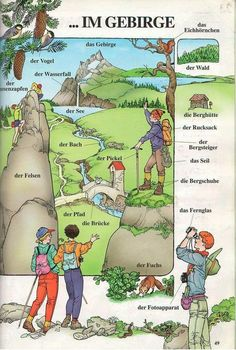 hiking in the mountains German Grammar, German Words, Learning Maps, German Resources, Study German, Deutsch Language, Germany Language, German Language Learning, English Language