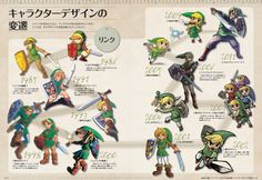 Link over the years