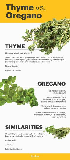 Cancer-Fighting Thyme Top 6 Thyme Benefits ( & Will Clear Your Throat) - Dr. AxeTop 6 Thyme Benefits ( & Will Clear Your Throat) - Dr. Thyme Benefits, Matcha Benefits, Coconut Health Benefits, Mushroom Benefits, Herbal Remedies, Natural Remedies, Health Remedies, Flu Remedies, Holistic Remedies