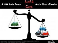 Three Out of Four Cars Need Service!! Does yours? http://www.carcare.org/2013/04/three-out-of-four-cars-need-service/
