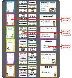 Chez Mélimélune - Ateliers de mathématiques : mise en place