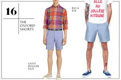 16. The Oxford Shorts —Sure, it's not shorts' season yet, but oh man is it coming. And, nothing beats the heat while still looking sharp than a pair of oxford shorts. We prefer the traditional blue color way, with its ability to mix 'n' match with almost everything in your closet.     Gant Rugger Glen Plaid Shorts, $125, available at Barneys; RVCA Oxo Short II, $54, available at Need Supply Co.