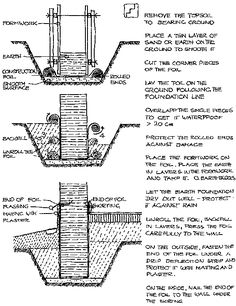 rammed earth interior section detail drawing - Google Search