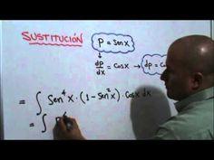 Integral trigonométrica: Julio Rios explica la solución de una integral trigonométrica