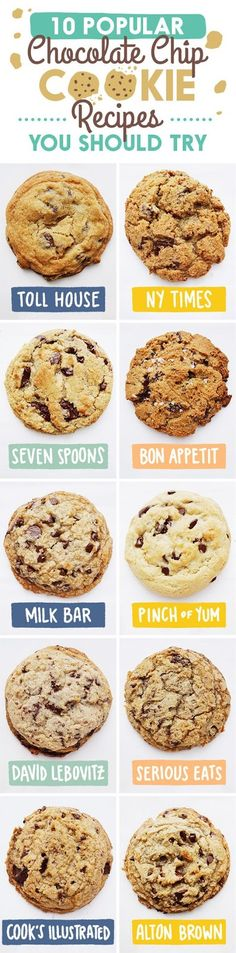 It's a hard life, but we did it to bring you the ultimate chocolate chip cookie recipes.    As part of the process of creatin...