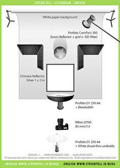 Studio Lighting Setup Diagram - Author Headshot | Flickr - Photo Sharing!