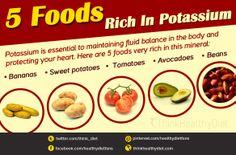 5 Foods Rich In Potassium Potassium Rich Foods, Health Memes, Protect Your Heart, Sweet Potato, Avocado, Beans, Nutrition, Diet, Lawyer