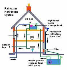rwh_system_diagram