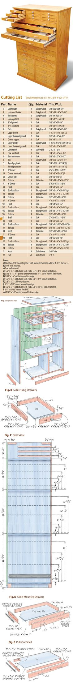 Tips for Building Cabinets with Pocket-Hole Joinery - Woodworking Techniques - American Woodworker 284 23 1 Bill Moeller Woodworking - Cabinetry Comment Pin it Send Like Learn more at familyhandyman.com familyhandyman.com from The Family Handyman DIY Tips for Your Garage Garage organization ideas - mobile,versatile workbench 794 59 1 Sara Georgeff-Aber Garage myriam volcy Looking for a cute dress.
