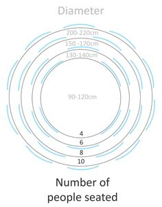 Image Result For Dining Table Sizes Round Uk