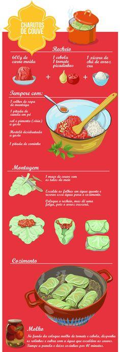charutos de couve I Love Food, Good Food, Yummy Food, Comida Armenia, Salty Foods, Comida Latina, Cooking Recipes, Healthy Recipes, Portuguese Recipes