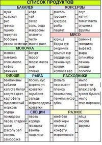 Список продуктов - Finance tips, saving money, budgeting planner Savings Planner, Blog Planner, Budget Planner, Flylady, Daily Planner Printable, Teacher Planner, Home Management, Planner Organization, Money From Home