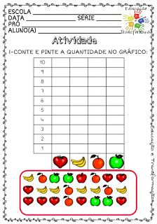 Map, Kids Cooking Activities, Letter P Activities, Abc Centers, Charts And Graphs, Name Activities, Music Activities, Bar Graphs, Math Lessons