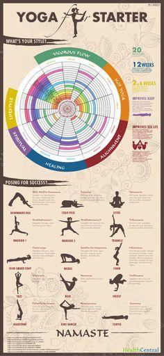 Yoga stater chart!