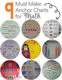 I LOVE great anchor charts! 9 Must Make Anchor Charts for Math Anchor Charts First Grade, Kindergarten Anchor Charts, Kindergarten Math, Teaching Math, Teaching Resources, Teaching Ideas, Guided Maths, Teaching Time, Homeschooling Resources