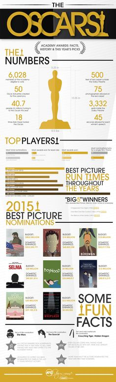 Oscar Time! Glitzy Facts About the Academy Awards (Infographic ...
