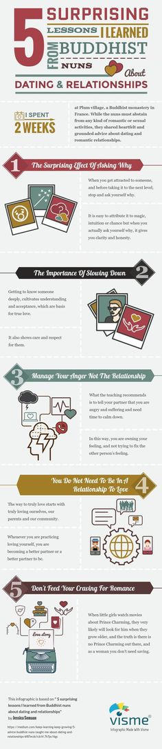 Psychology : [Infographic] 5 surprising lessons I learned from Buddhist nuns about dating and