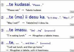 MLC Japanese Language Learning