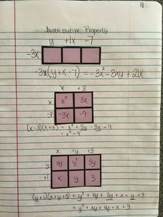 misscalcul8: Algebra 1 Unit 2: Structure of Expressions Interactive Notebook
