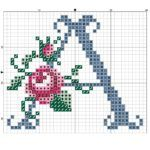 Cross stitch patterns free Hello Friends We shared a very nice cross stitch patterns with 20 Today you. Cross Stitch Alphabet Patterns, Cross Stitch Letters, Cross Stitch Books, Cross Stitch Love, Cross Stitch Borders, Cross Stitch Designs, Cross Stitching, Cross Stitch Embroidery, Stitch Patterns