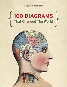 100 Diagrams That Changed the World: Amazon.co.uk: Scott Christianson: 9781849940764: Books