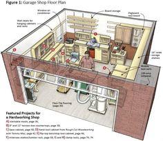 74 Best Workshop Layout Images Garage Workshop Plans