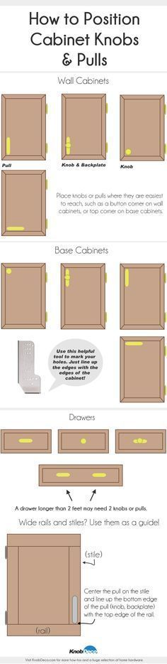 Add drawer pulls and cabinet knobs to your kitchen and bathroom cabinets (or replace the ones you have).
