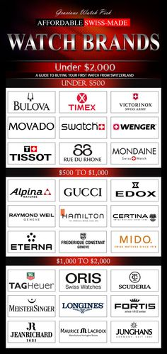 Affordable Swiss Watch Brands - Gracious Watch Picks (Infographic)