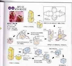 Fika a Dika - Por um Mundo Melhor: Reciclando Caixa de Leite