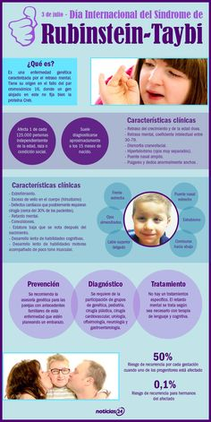 An explanation on the features diseases and problems of rubinstein taybi syndrome