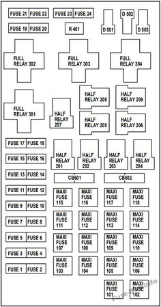 [ANLQ_8698]  10+ Best Ford F-150 (1997-2003) fuses and relays images | fuse box, fuses,  ford | 1997 Ford F150 Xlt Fuse Diagram |  | Pinterest