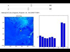 Análisis Multiespectral de Imágenes Satelitales con Python - VIDEO — gidahatari