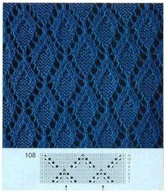 Lace knitted stitch