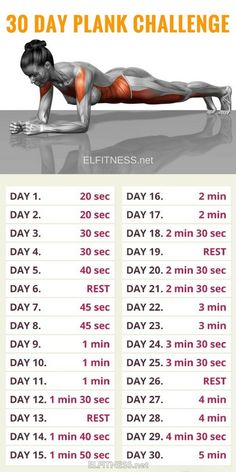 30 Day Plank Challenge and Here's What Happened!, 30 Day Plank Problem and Right here's What Occurred! 30 Day Plank Problem and Right here's What Occurred! 30 Day Plank Problem and Right here's . Fitness Workouts, Yoga Fitness, Gym Workout Tips, Plank Workout, Fitness Routines, At Home Workout Plan, Workout Challenge, Easy Workouts, At Home Workouts