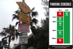 Simplified parking signs