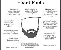 Beard facts for invitations