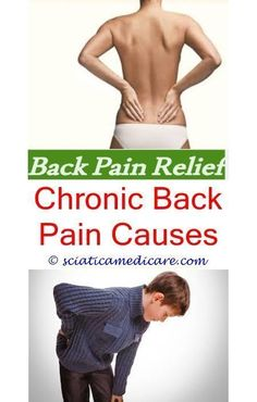 Lower Back Pain After Exercise Back Pain Relief Back Pain