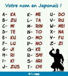 Anyone here got some badass Japanese names? Alphabet Code, Sign Language Alphabet, Alphabet Symbols, Alphabet Signs, Your Name In Japanese, Japanese Names, Japanese Words, Chinese Words, Chinese Alphabet