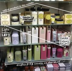 """• Judith Bell, KateTernus """"Silent Selling"""", Best Practices and Effective Strategies in visual Merchandising (2006) - Google Search"""