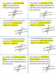 Parallel and Perpendicular Lines parallel lines cut by a transversal Geometry Lessons, Teaching Geometry, Math Lessons, Geometry Art, Geometry Proofs, Sacred Geometry, Geometry Tattoo, Plane Geometry, Math Tips