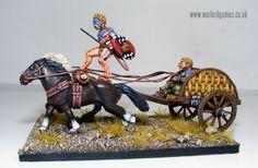 Age of Heresy: Hail Caesar - Revues d'armées