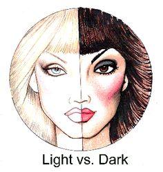 Light vs Dark. Do you have Light eyes and hair?