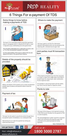 PROP REALITY : RE-FUTURE : Property Knowledge Newsletter Things To Know, Knowledge, Real Estate, India, Future, Business, Goa India, Future Tense, Real Estates