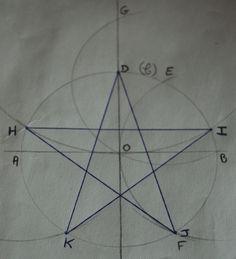 Bonjour, aujourd'hui je vous propose une petite leçon de dessin : nous allons apprendre à dessiner une étoile à cinq branches. Tout d'abord, il vous faut une feuille, un compas, un crayon et une gomme. Sur la feuille tracer un cercle (C) à l'aide du compas....