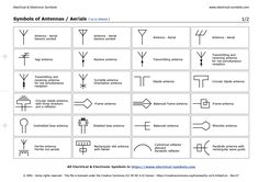 Floor Plan Symbols, Electrical Symbols, How To Plan, Fields, Electromagnetic Field, Radio Wave, Electric Circuit, Ants, Circuits