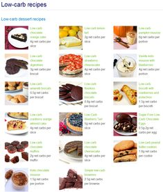Great selection of low-carb recipes, including desserts.